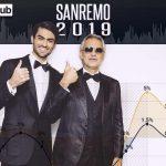 Statistiche-Pornhub-durante-il-Festival-di-Sanremo