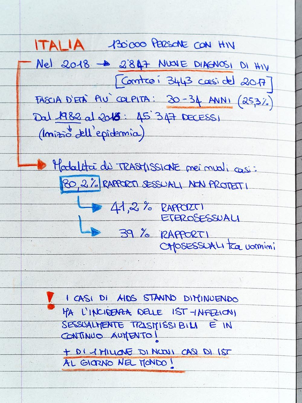 diffusione HIV Italia