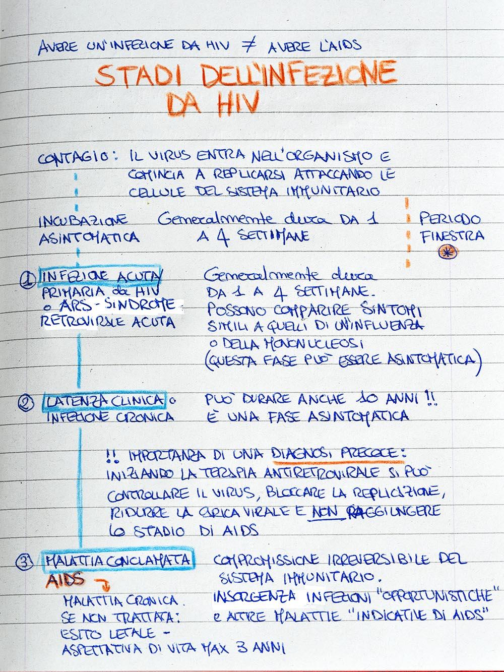 come si prende AIDS